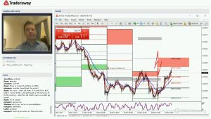 Forex Trading Webinar Recorded on: 2017-12-06 07:42:03