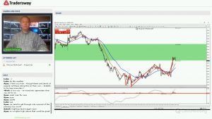 Forex Trading Webinar Recorded on: 2017-11-21 07:36:31