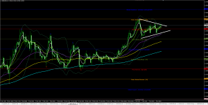 GBPUSD Forecast: Cable looks for a fresh catalyst
