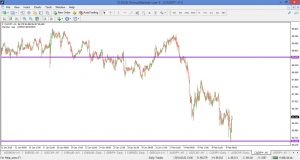 400 PIP in the pocket with CADJPY sell