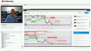 Forex Trading Strategy Webinar Video For Today: (LIVE Friday February 16, 2018)