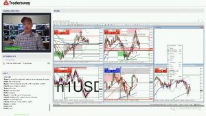 Forex Trading Strategy Webinar Video For Today: (LIVE Tuesday February 20, 2018)