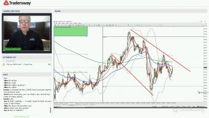 Forex Trading Strategy Webinar Video For Today: (LIVE Wednesday February 7, 2018)