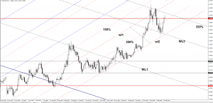 GBP/USD ruined by the UK's Retail Sales February 16, 2018