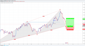 AUDCAD Bullish White Swan and Potential Long Opportunity