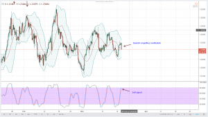 EURUSD Analysis for March 20, 2018