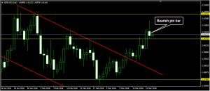 GBPUSD Daily Forecast: March 23