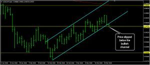 USDCHF Daily Forecast: March 22