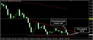 USDJPY Daily Forecast: March 22