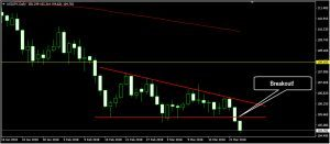 USDJPY Daily Forecast: March 23