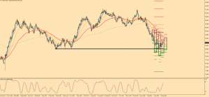 CAD/JPY and WTI – Trade Plan