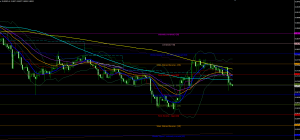 EURGBP Technical Analysis and Trade Idea