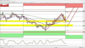 Forex.Today Live Trading Webinar: Monday April 16th, 2018