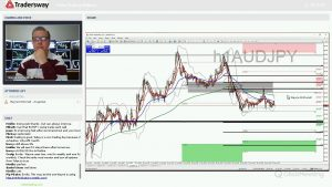 Forex Trading Strategy Webinar Video For Today: (LIVE Wednesday April 25, 2018)