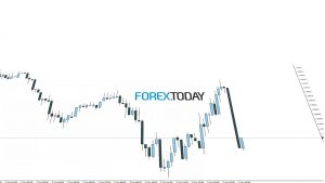 Live Foreign Currency (FX) Trading and Analysis – Forex.Today (Wednesday April 18, 2018)