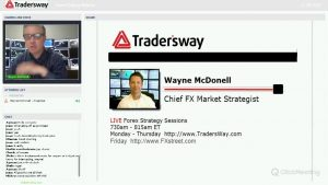 Live Forex.Today Trading Session: Monday April 9th, 2018