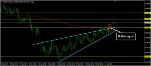 USDCHF Daily Forecast: April 20