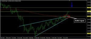 USDCHF Daily Forecast: April 23
