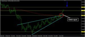 USDCHF Daily Forecast: April 24