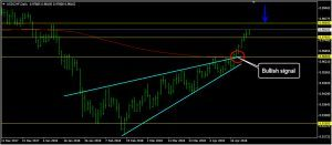 USDCHF Daily Forecast: April 25