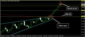 USDCHF Daily Forecast: April 30