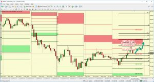 AUDJPY Trade Plan ( 23 May 2018 )