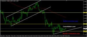 EURUSD Daily Forecast: May 18