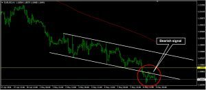 EURUSD Daily Forecast: May 09