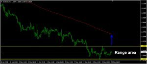 EURUSD Daily Forecast: May 10