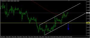 EURUSD Daily Forecast: May 14