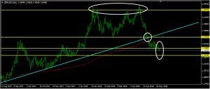 GBPUSD Daily Forecast: May 21