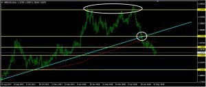 GBPUSD Daily Forecast: May 25