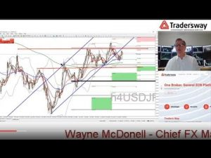 Live Forex Webinar: Wednesday May 23, 2018