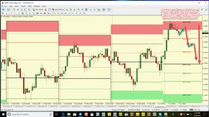 AUDUSD  Weekly trade plan  ( counter trade ( 5 June , 2018