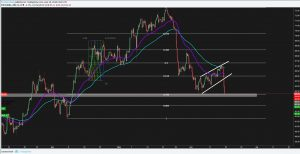 Crude Oil Forecast And Technical Analysis : Eyes on OPEC Summit