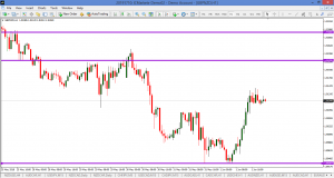 GBPNZD – HIT TARGET ZONE – 2 JUNE 2018