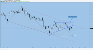 XAUUSD Gold Forecast And Technical Analysis July 30th