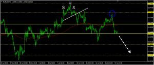 EURUSD Daily Forecast: July 18