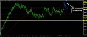 USDCHF Daily Forecast: July 17