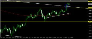 USDJPY Daily Forecast: July 17