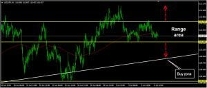 USDJPY Daily Forecast: July 09