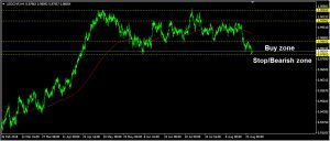 USDCHF Daily Forecast: August 28