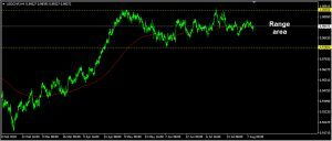 USDCHF Daily Forecast: August 10