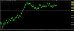 USDCHF Daily Forecast: August 13