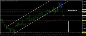 GBPUSD Daily Forecast: September 24