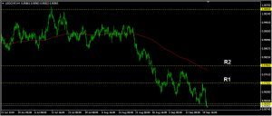 USDCHF Daily Forecast: September 21