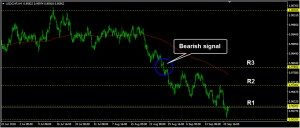 USDCHF Daily Forecast: September 24