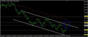 USDCHF Daily Forecast: September 25