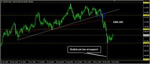 USDJPY Daily Forecast: January 17