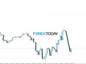 LIVE STREAM:  📈  Forex Trading and Analysis Video – Forex.Today